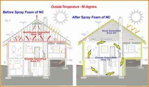 spray-foam-insulation