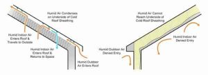 spray-foam-insulation2